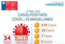 Reporte COVID-19