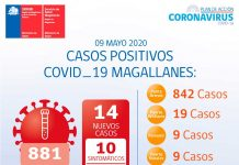 COVID-19 Magallanes