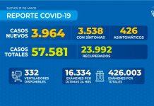 Reporte COVID-19 Nacional – 19 de mayo de 2020