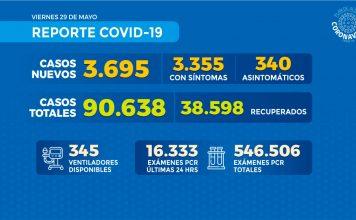 Reporte COVID-19 Nacional