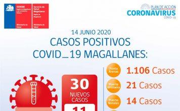 reporte-covid-19-magallanes-13-de-junio-de-2020