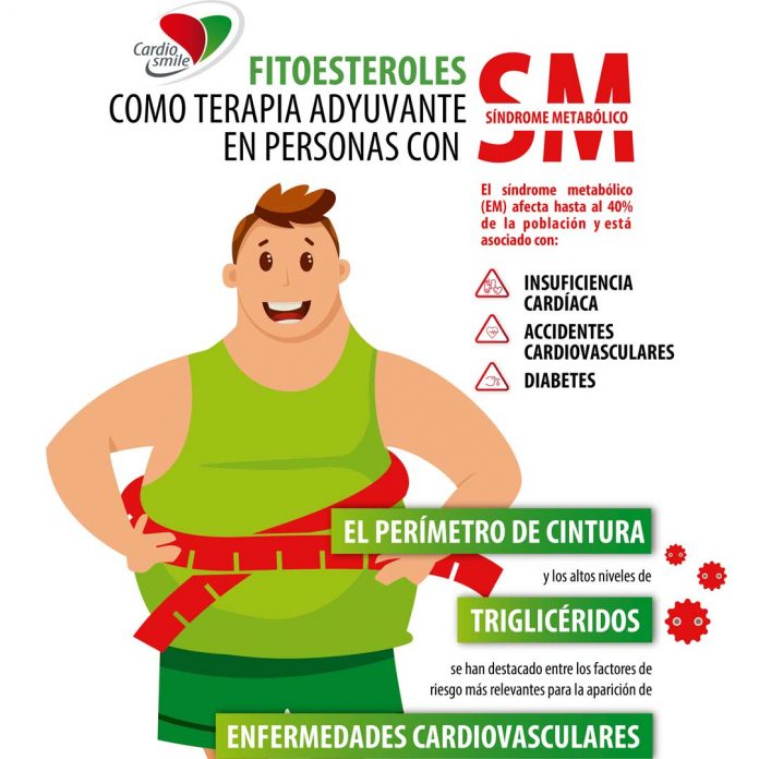 Consumo de dos gramos de fitoesteroles al día reduce el colesterol, los triglicéridos y el perímetro de cintura