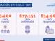 8.360 profesionales de la salud han completado su proceso de vacunación contra el COVID