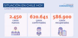 Chilenos y extranjeros residentes deben contar con PCR negativo para ingresar al país