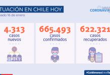 COVID-19: Chile alcanza récord de 65.199 exámenes PCR