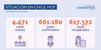 El país registra 58.977 PCR en las últimas 24 horas a nivel nacional y una positividad de 7,58%