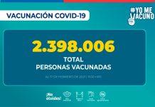 Campaña de inmunización masiva COVID-19 alcanza 2.398.006 personas vacunadas