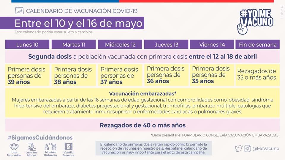 Calendario de vacunación COVID-19 - Semana del 10 al 16 de mayo 2021