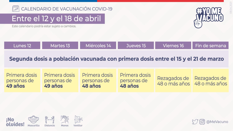 Calendario de vacunación COVID-19 - Semana del 12 al 18 de abril 2021