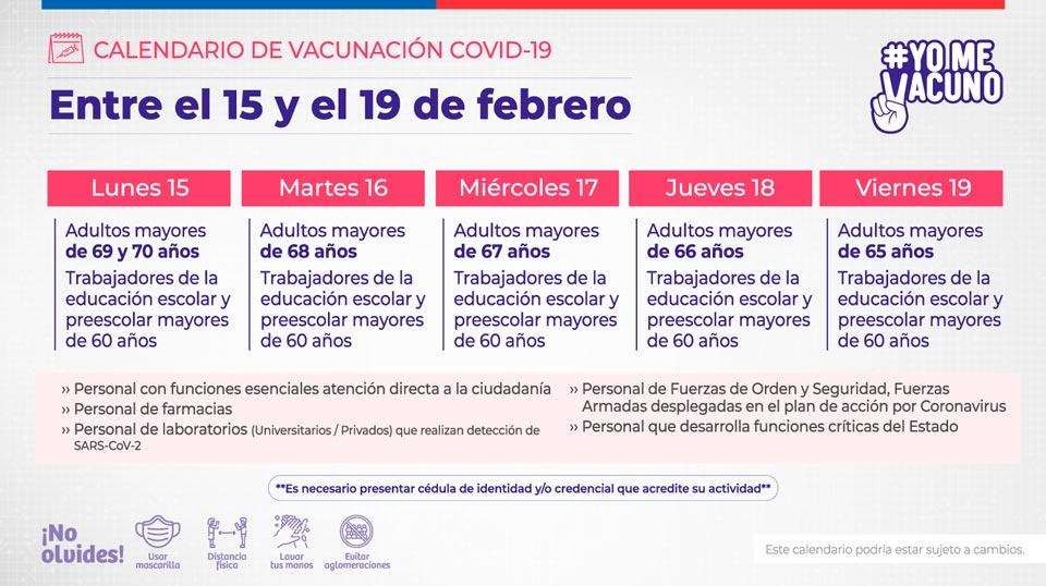 Semana del 15 al 19 de febrero - Calendario de vacunación COVID-19