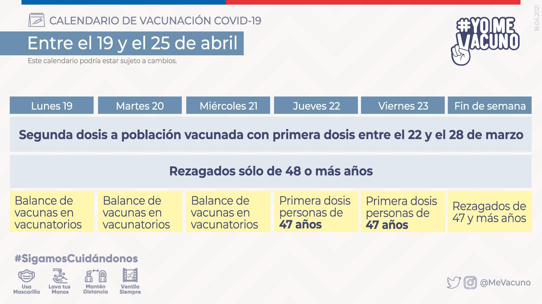 Calendario de vacunación COVID-19 - Semana del 19 al 25 de abril 2021