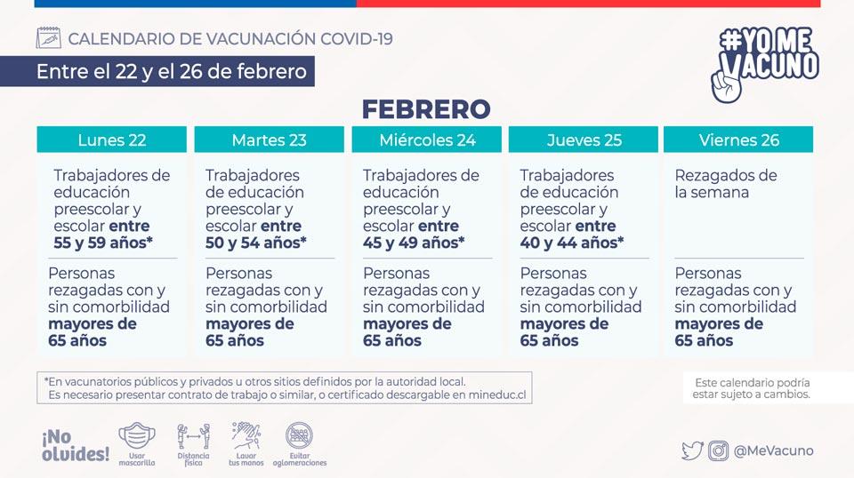 Calendario de vacunación COVID-19 - Semana del 22 al 26 de febrero