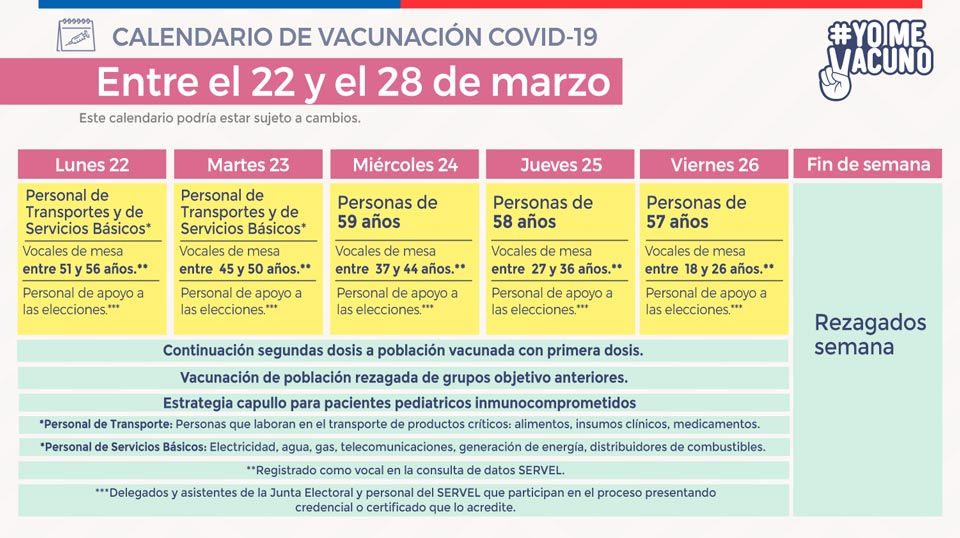 Calendario de vacunación COVID-19 - Semana del 22 al 28 de marzo