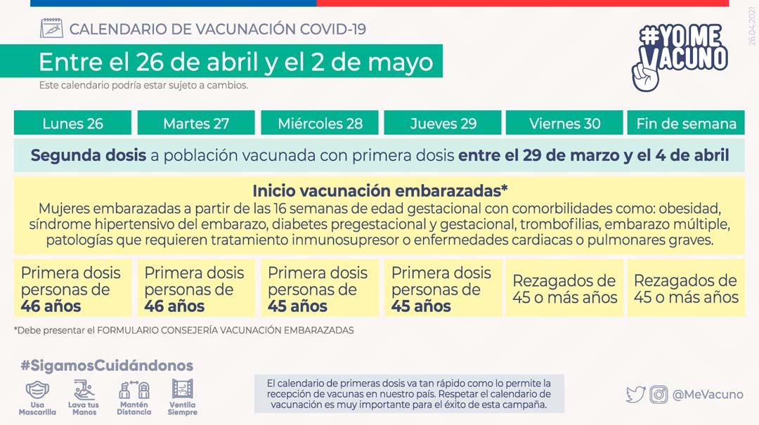 Calendario de vacunación COVID-19 - Semana del 26 de abril al 2 de mayo 2021