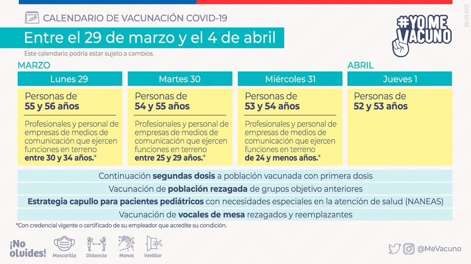 Calendario de vacunación COVID-19 - Semana del 29 de marzo al 4 de abril 2021
