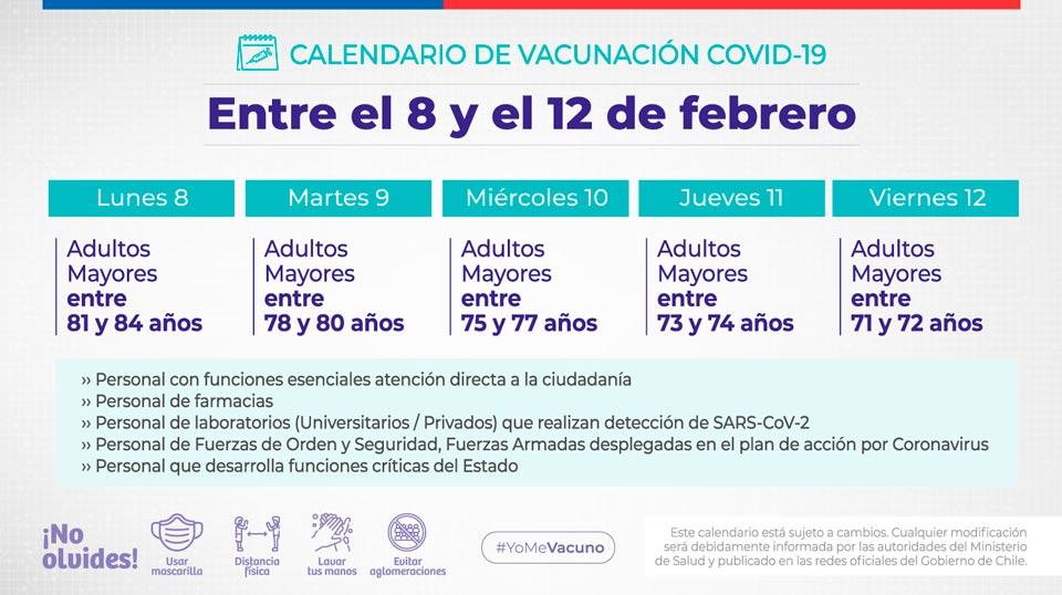 Semana del 8 al 12 de febrero - Calendario de vacunación COVID-19