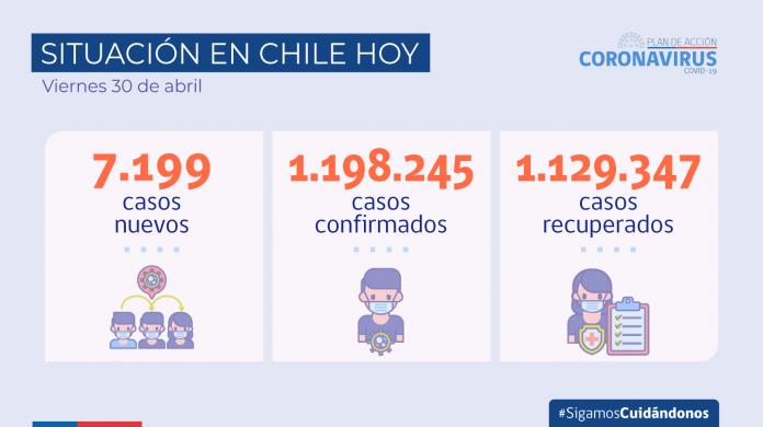 Chile supera los 13 millones de exámenes PCR