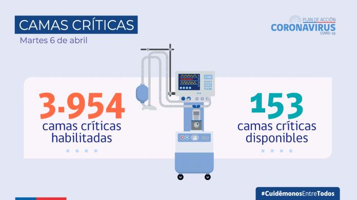 COVID-19: Se reportan 5.164 nuevos casos