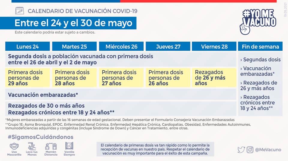 Calendario de vacunación COVID-19 – Semana del 24 al 30 de mayo 2021