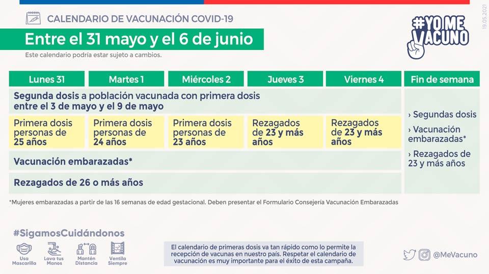 Calendario de vacunación COVID-19 – Semana del 31 de mayo al 06 de junio 2021