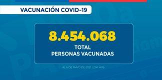En 93 días, más de siete millones de personas completaron sus dos dosis de vacuna contra SARS-CoV-2