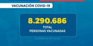 Más de seis millones 890 mil personas han completado sus dos dosis de vacuna contra SARS-CoV-2