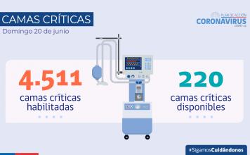 COVID-19: Se reportan 5.753 nuevos casos