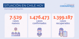 COVID-19: Positividad en las últimas 24 horas es de 8,32% a nivel nacional y Región Metropolitana registra 9%