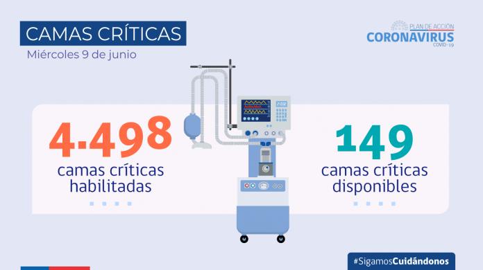 COVID-19: Se reportan 5.369 casos nuevos