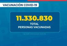 Más de 20 millones 223 mil dosis de la vacuna contra SARS-CoV-2 han sido administradas