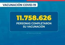 """77% de la población objetivo completó su esquema de vacunación contra SARS-CoV-2 El ministro de Salud, Enrique Paris, informó que """"de acuerdo con los datos entregados por el Departamento de Estadística e Información de Salud, se han administrado 24.288.346 de dosis de vacuna contra COVID-19. De los cuales, 495.427 son personas con única dosis, 12.529.720 son personas con primera dosis y 11.758.626 son personas que completaron su vacunación""""."""