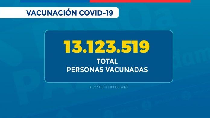 86,33% de la población objetivo ha recibido al menos una dosis de la vacuna contra SARS-CoV-2