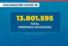 Más de 13 millones 300 mil personas ha completado su esquema de vacunación contra SARS-CoV-2
