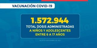 Más de 13 millones 349 mil personas ha completado su esquema de vacunación contra SARS-CoV-2