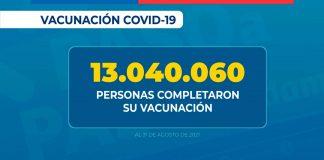Más de 13 millones de personas completaron su esquema de vacunación contra SARS-CoV-2