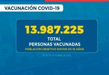71% de la población entre 6 y 17 años ha recibido su primera dosis de la vacuna contra SARS-CoV-2