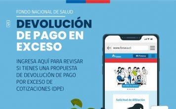 FONASA INICIA PROCESO DE DEVOLUCIÓN DE COTIZACIONES PAGADAS EN EXCESO